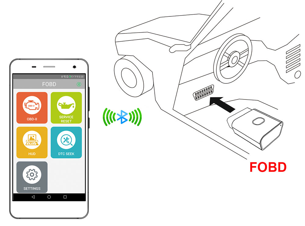 Fcar FOBD OBD2 Adapter