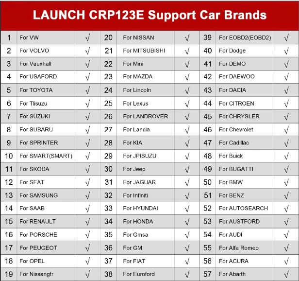 launch-crp123e-car-list