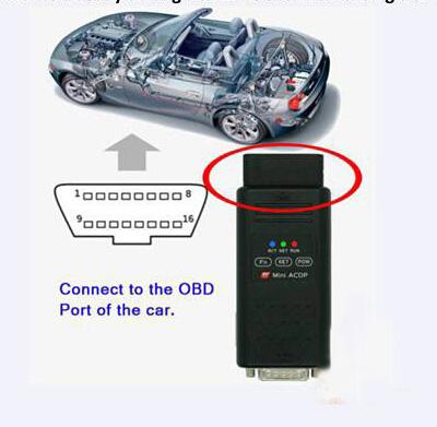 Yanhua Mini ACDP Programming Master Read and write BMW DME